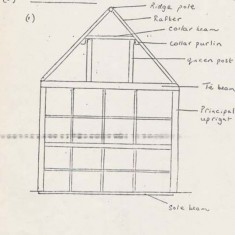 Sketch of the box frame of the cottage.