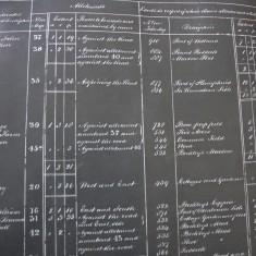 List of allottees  - John Christmas, George Gregory, Sir William Hylton Joliffe, Henry Holder